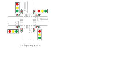 DA môn học PLC: Đèn Giao thông dùng PLC
