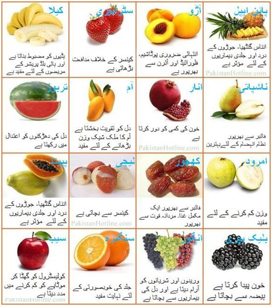 fruit-benefits-in-urdu