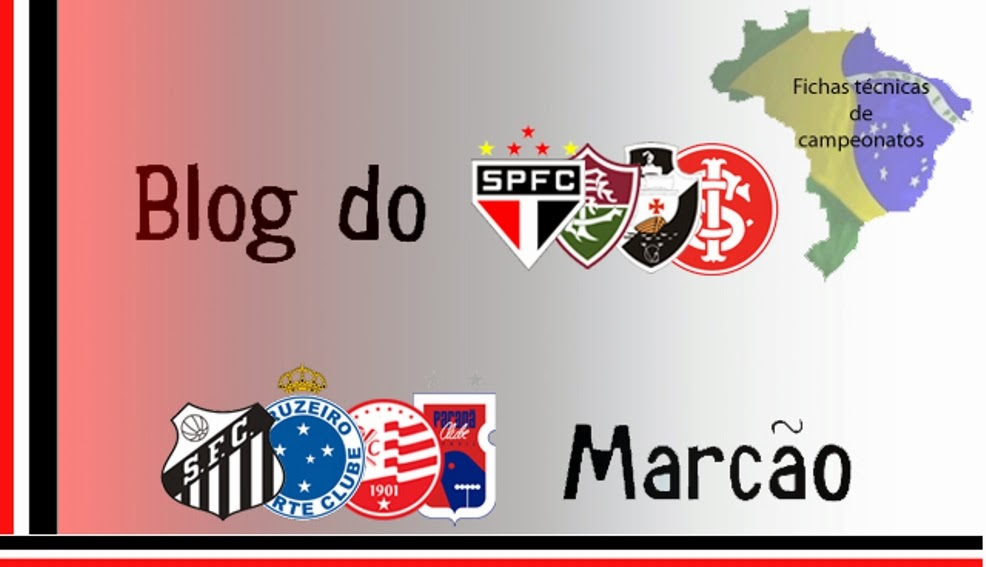 Blog do Marcão