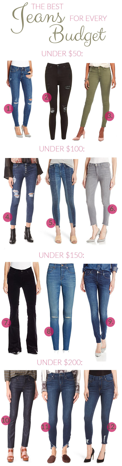 The Best Jeans for Every Budget Starting at under $50 by fashion blogger Walking in Memphis in High Heels