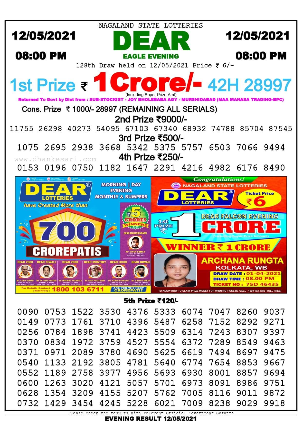 Dhankesari Lottery Sambad Result Today 8:00 PM 12.5.2021