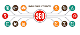 How to Find Best SEO Company?