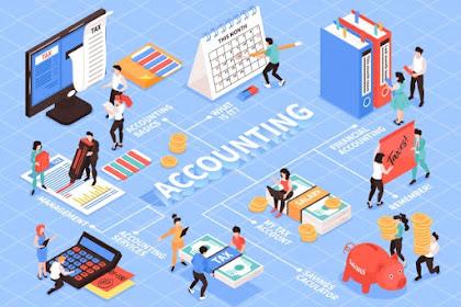 online accounting degrees, kejar jenjang karir terbaik anda