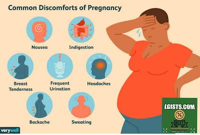 Symptoms of pregnancy