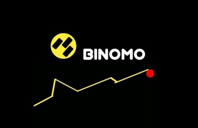 Review Broker Binary Binomo
