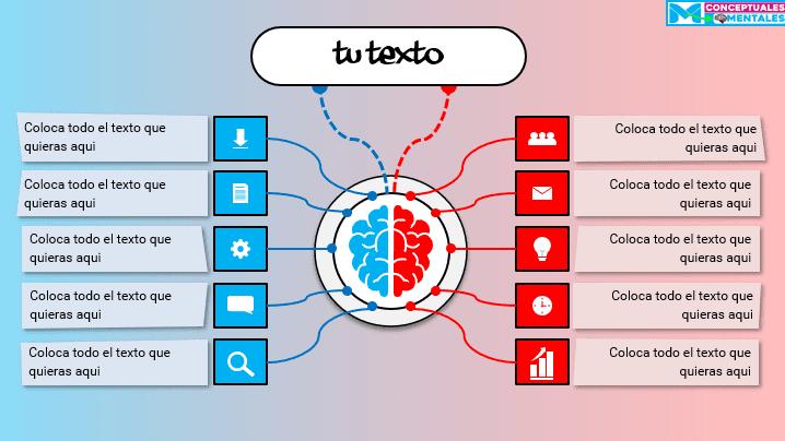 Nuevas Plantillas de mapas mentales 2020 editables
