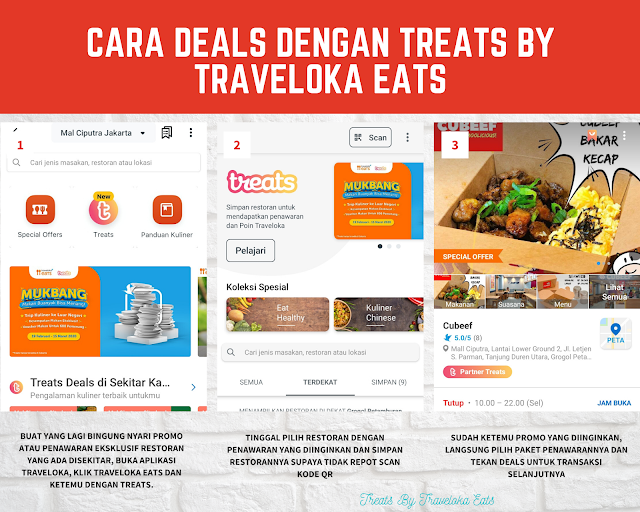 Treats By Traveloka Eats