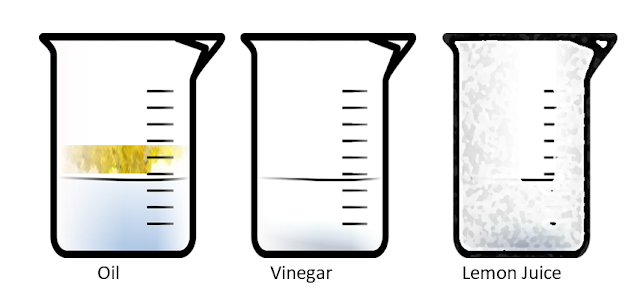 Solubility and Insolubility