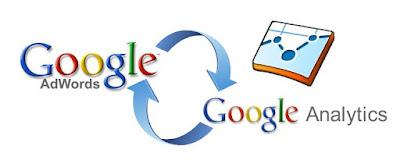 10 Important Google Adwords tips