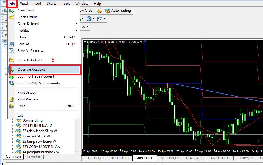 Belajar trading forex indonesia