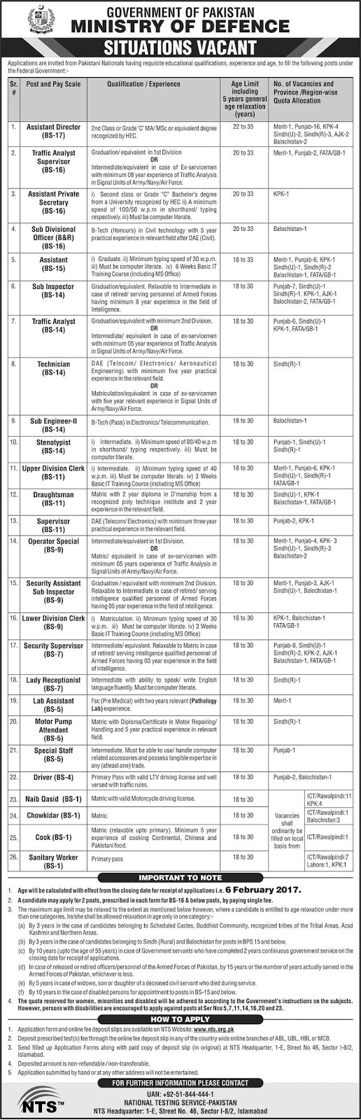 Ministry of Defence Islamabad Latest NTS Jobs Application Form