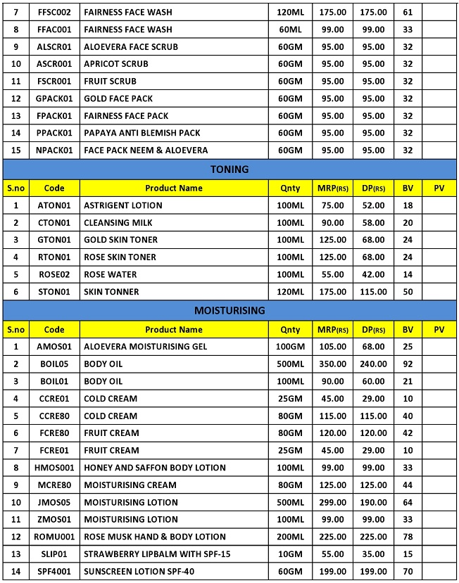 altos business rate list new