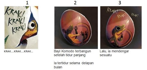 Contoh Soal Literasi Teks Fiksi SD Kelas 1 dan 2