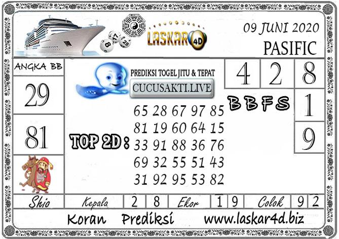 Prediksi Togel PASIFIC LASKAR4D 09 JUNI 2020