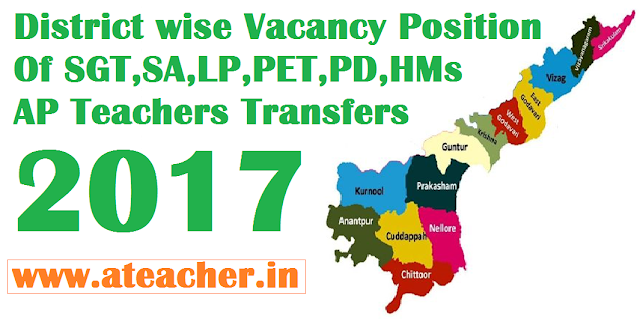 District wise Vacancy Position Of SGT,SA,LP,PET,PD,HMs For AP Teachers Transfers 2017
