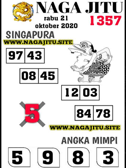 Kode syair Singapore Rabu 21 Oktober 2020 104
