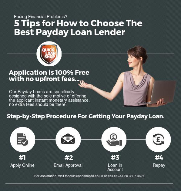 Payday Direct Www Paydaydirect Co Uk: The Quick Loan Shop
