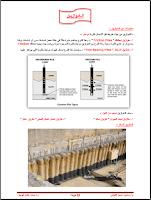 تحميل مذكرة - كتاب التنفيذ pdf كامل 2020 للمهندس الاستشاري حسن قنديل