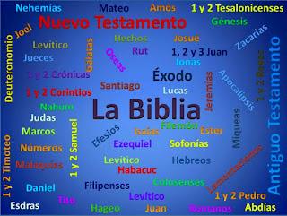 Biblia-divisiones