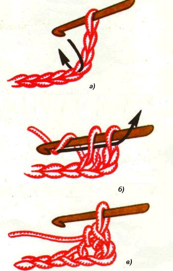 Столбик без накида: учимся вязать крючком