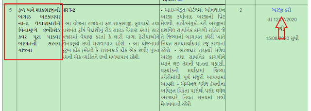 Open ikhedut.gujarat.gov.in portal