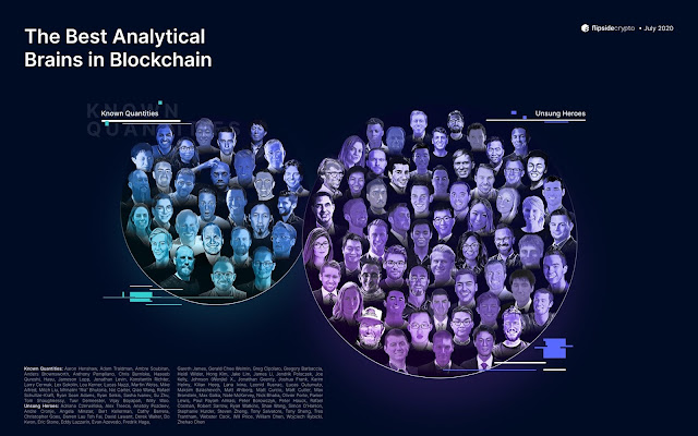 Flipside Crypto Acknowledges 93 Individuals as The Best Analytical Brains in Blockchain 2020