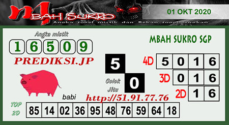 Prediksi Mbah Sukro SGP 45 Kamis