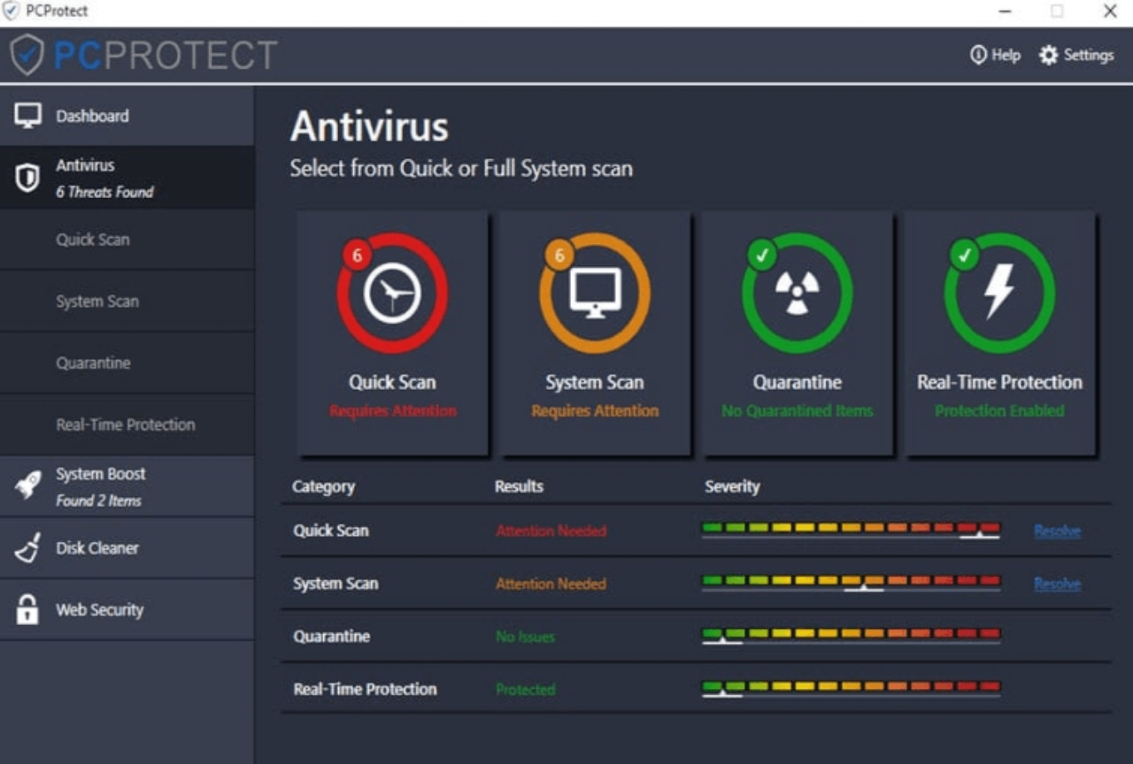 best antivirus 2019 windows 10