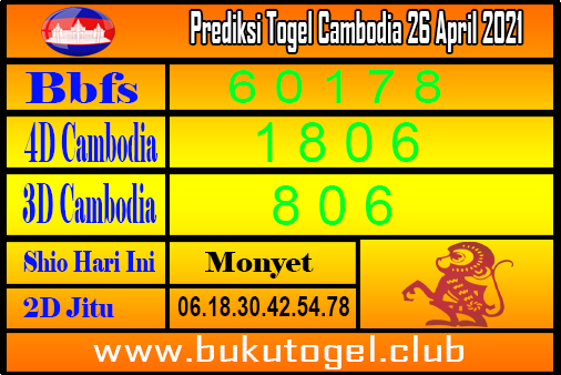 Prediksi Kamboja 26 April 2021