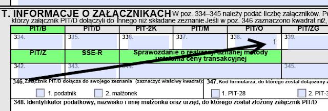 Jak rozliczyć IKZE w PIT-28, PIT-36, PIT-36L lub PIT-37