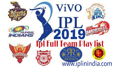 IPL 2019: Complete list of players released, retained, owner, captain, coach