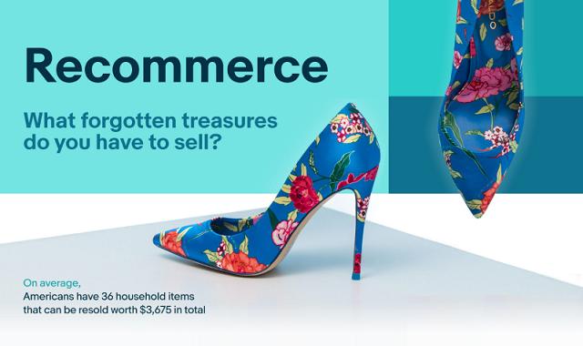 eBay Recommerce: the Secondhand Economy