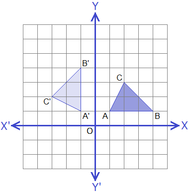 Example 4: Graph.