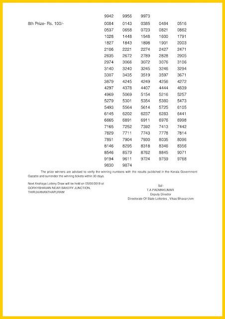 Kerala Lottery Result 29-05-2019 Akshaya Lottery Results AK-397 keralalotteriesresults.in-page-002