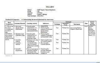 SILABUS DAN RPP GIZI Kesehatan.pdf - Staff UNY