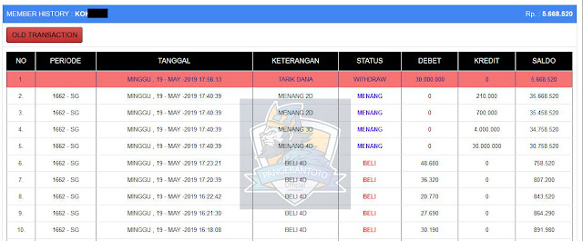 Jackpot 4D Singapore 19 Mei 2019
