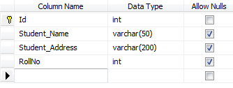 Insert Data into Database using Store procedure in Linq to sql