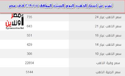 تقرير عن أسعار الذهب اليوم السبت الموافق 5-1-2019 فى مصر