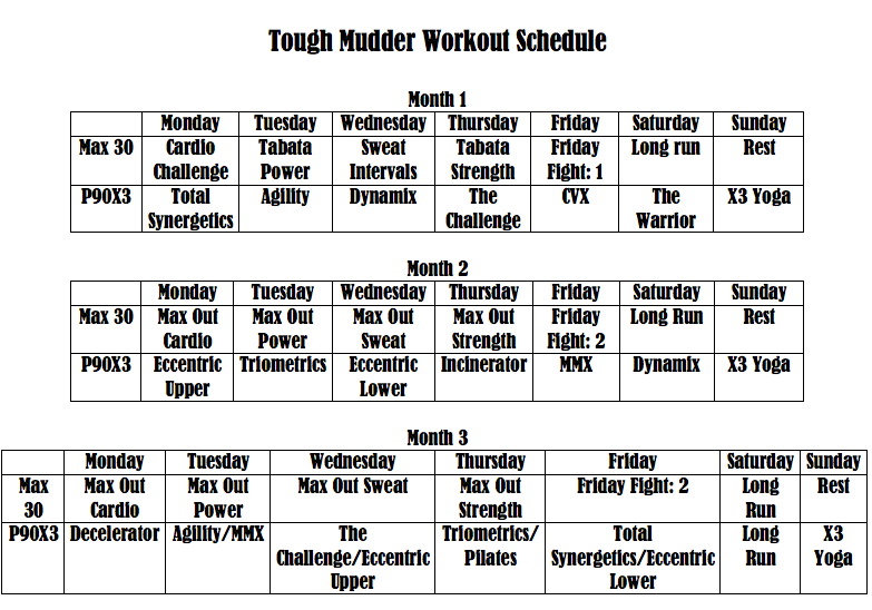 The Intentional Family: Tough Mudder Insanity Max and P90X3 Workout