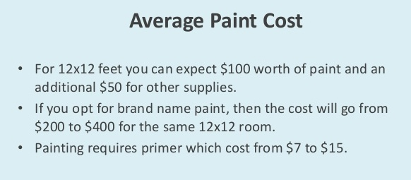Average Cost To Paint Interior Of House