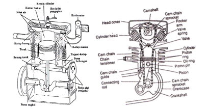 Wiring Diagram Furthermore Electric Motor On General