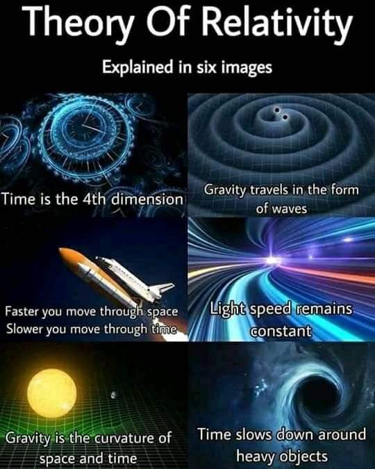 Theory of Relativity in a pin