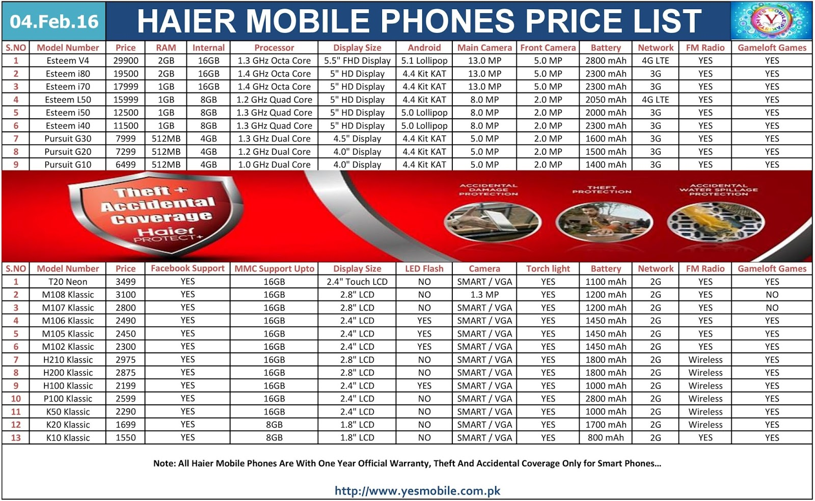 All Haier Mobiles Phones Prices in Pakistan | Daily Mobile