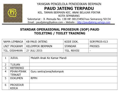 Contoh SOP Toileting (Latihan ke Kamar Mandi) PAUD Kurikulum 2013 Terbaru