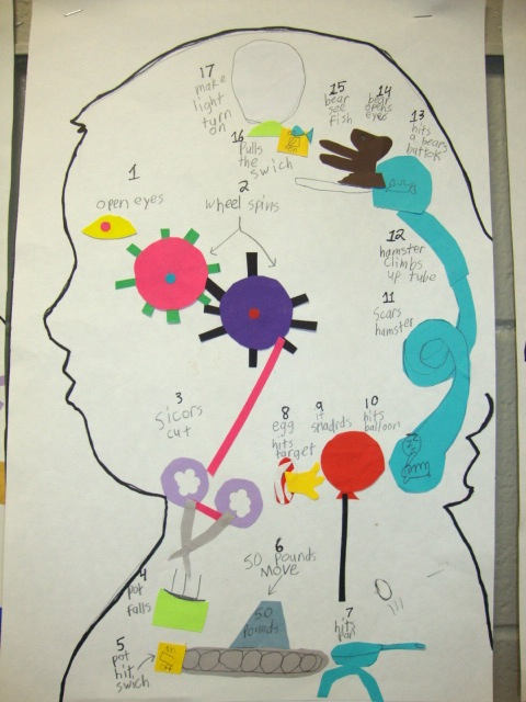 Thomas Elementary Art: Machine Brains by 3rd Grade