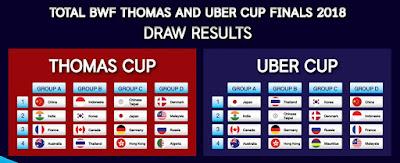 Grup Thomas dan Uber Cup 2018