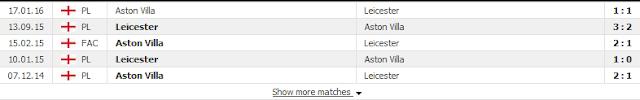 12BET Tip Aston Villa vs Leicester, 21h ngày 8/12 - Ngoại Hạng Anh Aston2