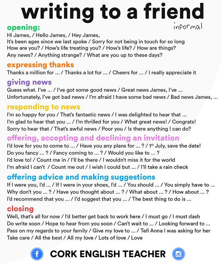 WRITING: Informal letters