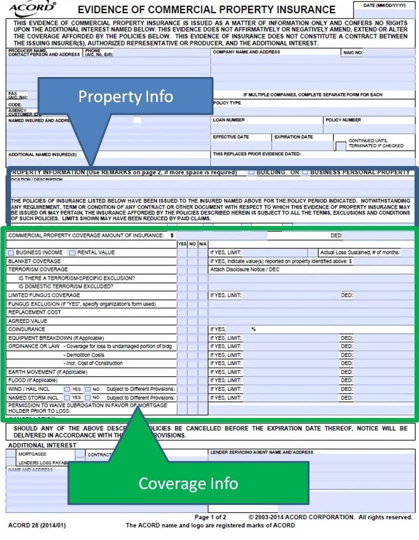 Accord Form 28 Cogu Lessecretsdeparis Co