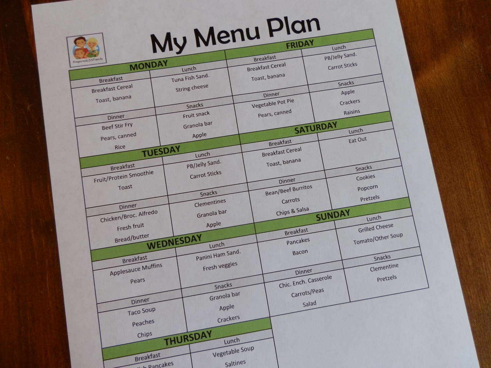 Prepared Lds Family Menu Planning Using A List Of Master